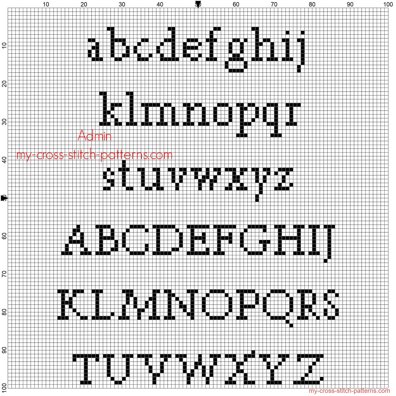 Alphabet point de croix gratuit