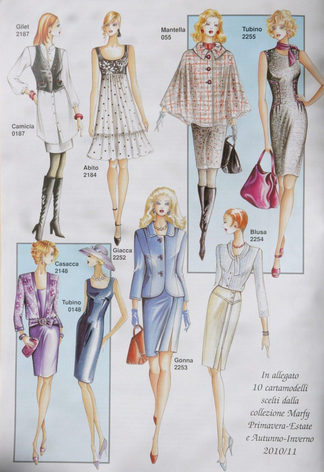 Achat de patron de couture