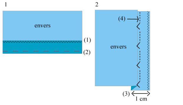 Comment faire un ourlet invisible avec une machine a coudre