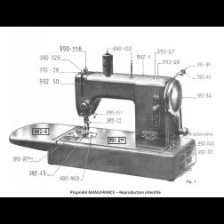 Machine à coudre omnia mode d'emploi