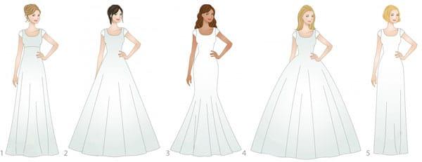 Comment choisir sa robe de mariée selon sa morphologie