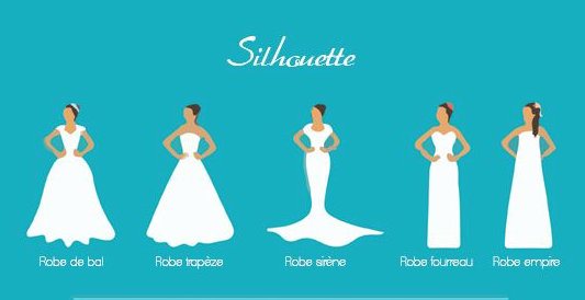Morphologie a robe de mariée